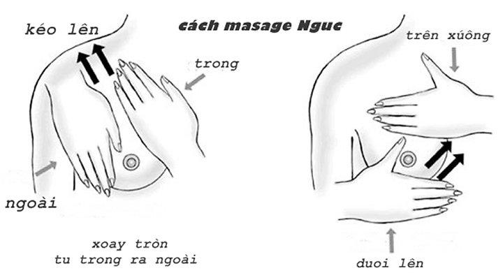Massage ngực sau phẫu thuật