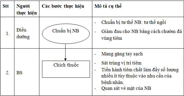 41-chinh-cam-bang-tiem-filler